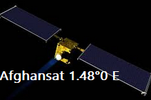 All Channel Tv Frequency At Afghansat 1 48°0 E Ku Band