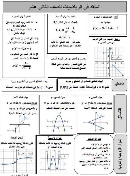 اوراق عمل في الرياضيات للصف الثاني عشر