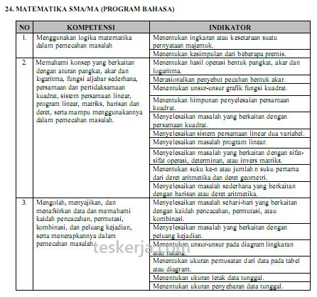 Prediksi Soal UN 2019 Matematika SMA Jurusan BAHASA dan Pembahasannya
