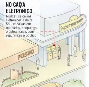 Imagem das Instruções de segurança