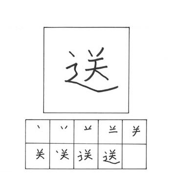 kanji mengirim
