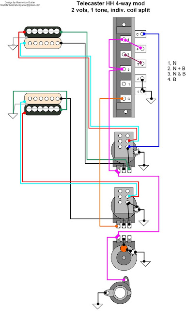 Hermetico Guitar: Wiring Diagram: Tele HH 4way mod with independent volumes, 1 tone, and coil split