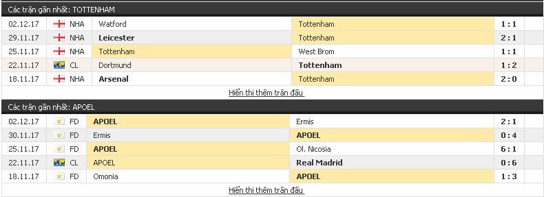 [Hình: Tottenham3.jpg]