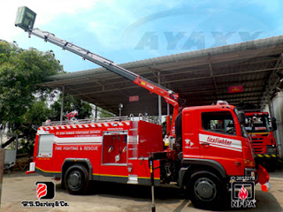 fire truck indonesia ayaxx