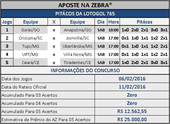 LOTOGOL 765 - PALPITES / PITÁCOS DA ZEBRA 01