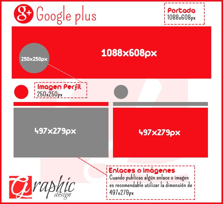 guía de tamaños google plus 2017