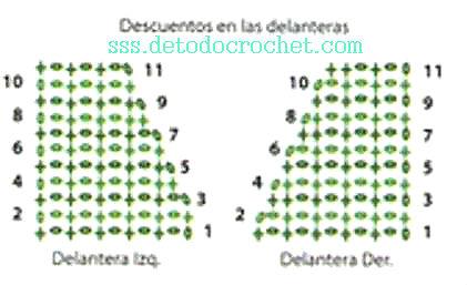 diagrama descuento delanteras saco crochet