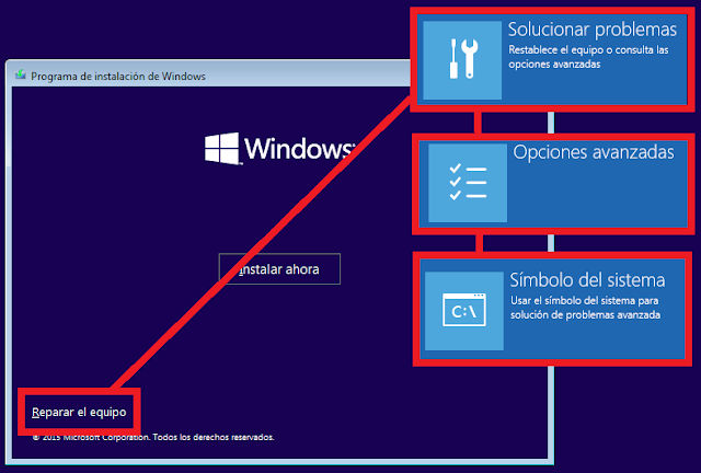 Windows: Falta BOOTMGR