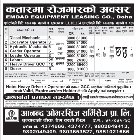 Job Vacancy in Doha, Salary Up to Rs 81,000