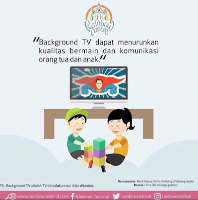 TV SEBAGAI BACKGROUND