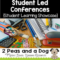 Student Led Conferences are a good way to have students take on more ownership of their learning, and share this learning with their parents, guardians and teachers. Learn more on the 2 Peas and a Dog blog.