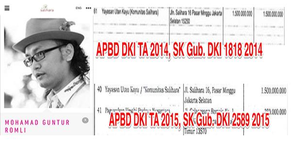 Guntur Romli, Salihara dan APBD Jakarta