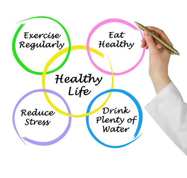 National Women Health Information To Live Healthy Life