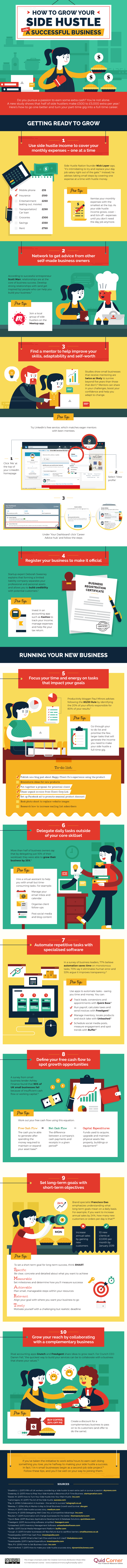 How to Grow Your Side Hustle into a Successful Business - #infographic