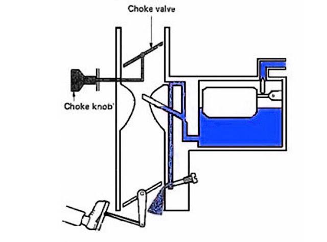 carburetor-system