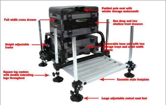 A Comfortable Seat Box for an Fascinating Angling Trip