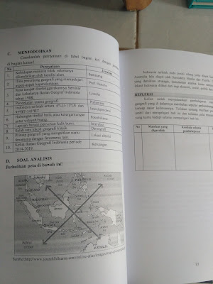 Jual Buku Paket Geografi SMA Kurikulum 2013 Revisi Kelas X, XI dan XII