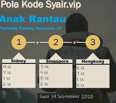 Kode syair Singapore Sabtu 19 September 2020 45