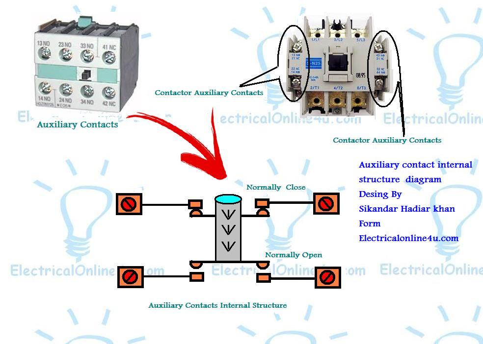 What is is Auxiliary Contacts and it's working in