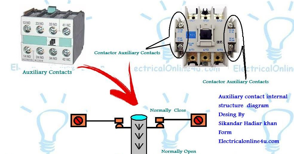 Shunt Trip Coil Diagram Sub Zero 532 Parts What Is Auxiliary Contacts And It's Working In Contactor?   Electrical 4u