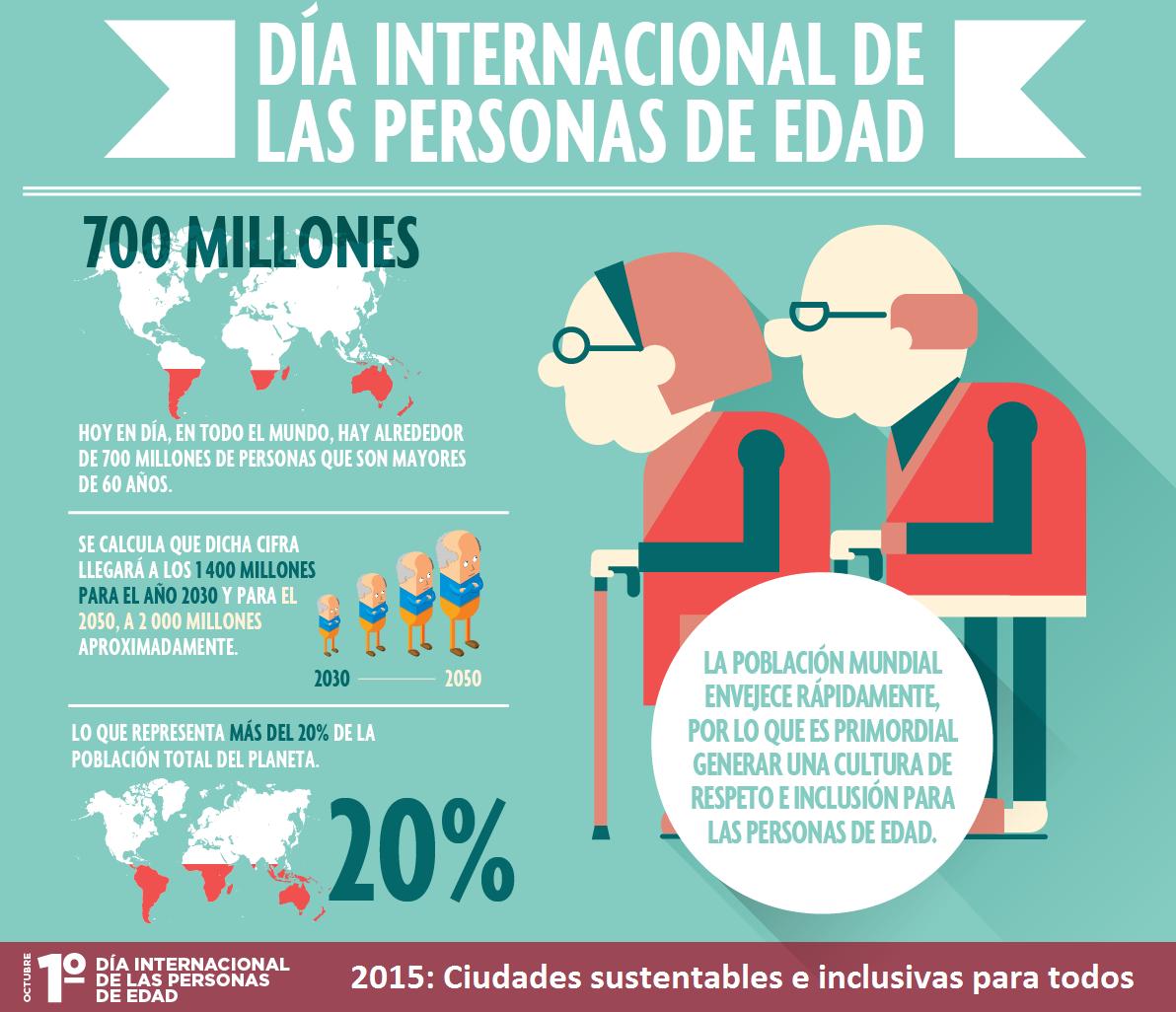 Dia Internacional De Las Personas De Edad 2015 Sostenibilidad E Inclusion Al Entorno Urbano Comision Nacional De Arbitraje Medico Gobierno Gob Mx