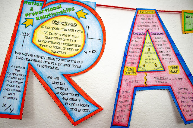 ratios & proportional relationships math banner