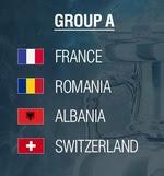 Euro 2016 Grup A
