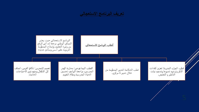 شرح مميز للميثاق الوطني والبرنامج الاستعجالي