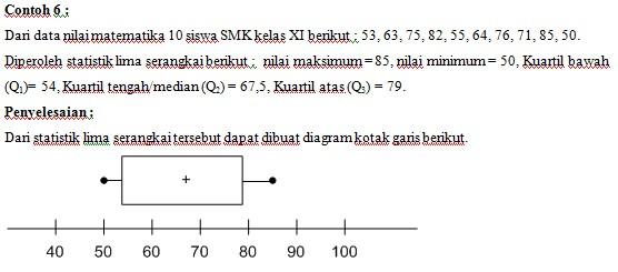 STATISTIKA : PENYAJIAN DATA - BLOG MATEMATIKA SEBAGAI ...