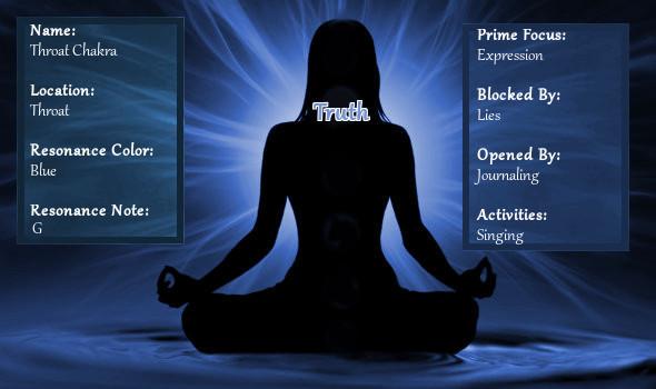 https://authenticyouniverse.blogspot.com/2019/02/thoat-chakra-balancing.html