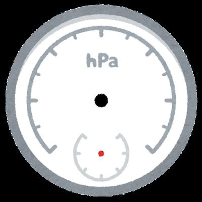 気圧計のイラスト(針なし)