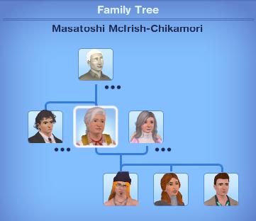 McIrish-Chikamori_familytree_10-17-2018.jpg