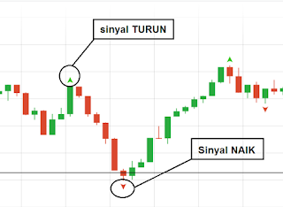 indikator jitu iq option
