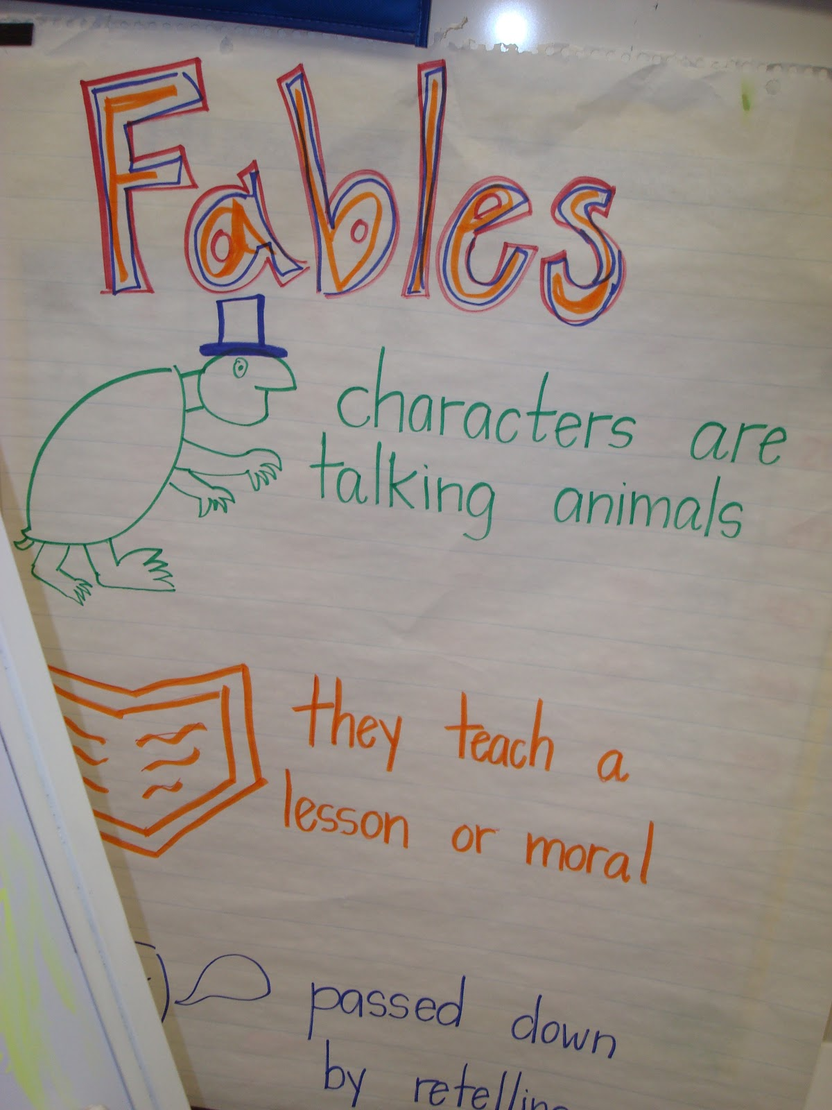 Mrs Coffee S 2nd Grade Class Fables