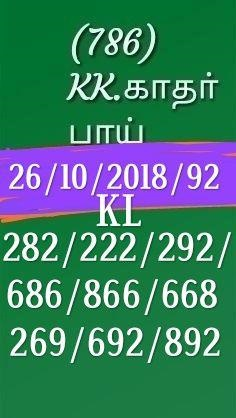Kerala lottery abc guessing Nirmal NR-92 on 26.10.2018 by KK