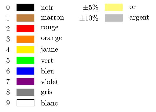 ألوان المقاومة