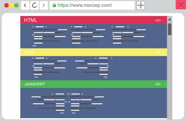 Cara membuat Kotak Script HTML atau CSS Dalam Postingan blogger