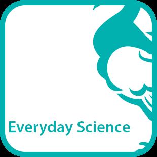 science_mcqs