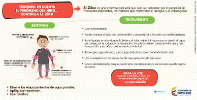 Virus Zika mosquito común