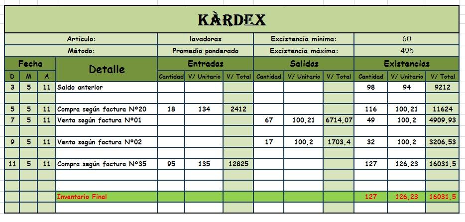 EL KÀRDEX EN EXCEL - formato inventario en excel