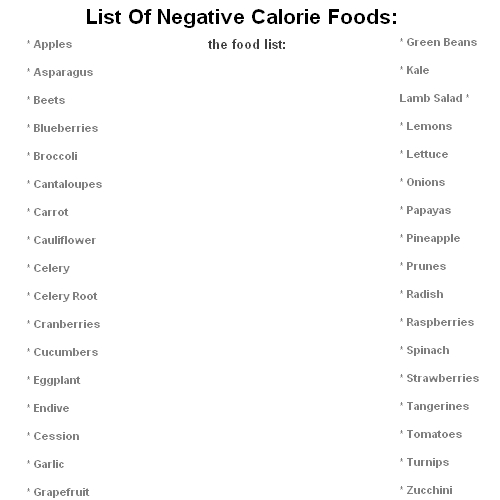 What Is The Best Negative Calorie Food