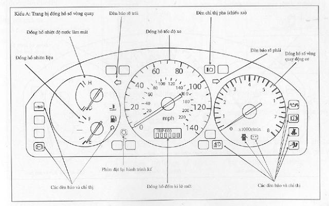 đồng hồ trên xe ô tô ford laser