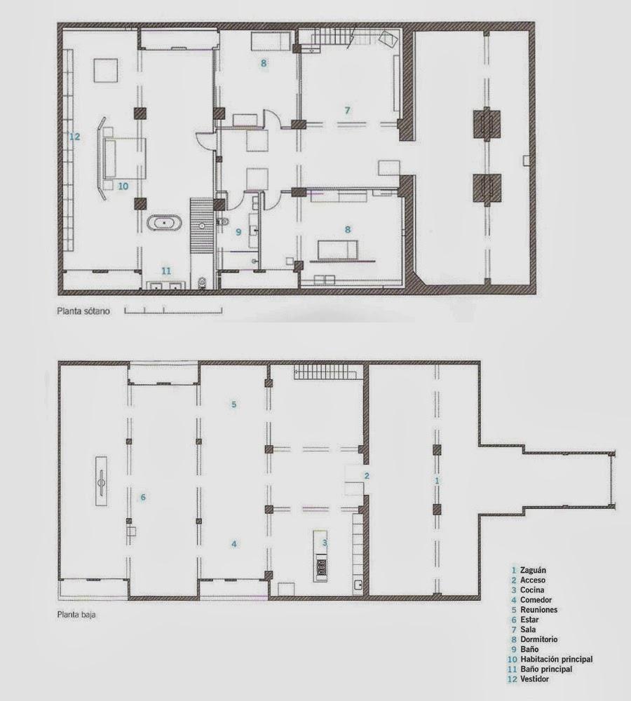 El blog de demarques decoracion industrial de un loft en barcelona - Loft industrial barcelona ...