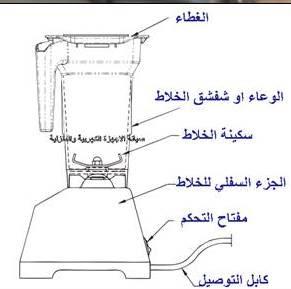 اجزاء الخلاط الكهربائي