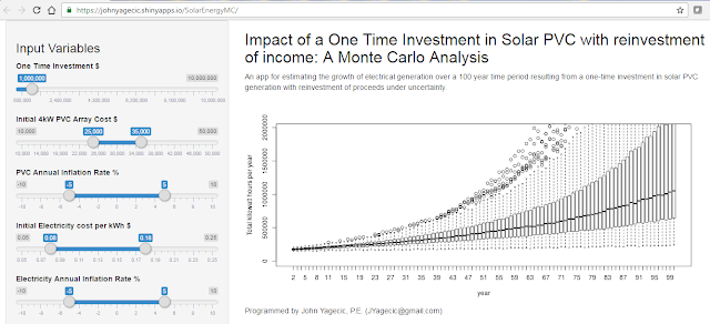 Solar PVC Growth from One Time Investment:  A Monte Carlo Analysis Shiny App