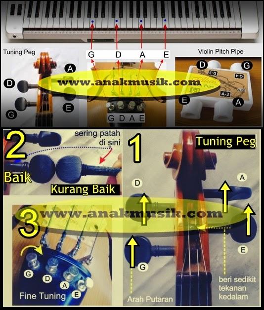 Cara Menyetem Biola Dengan Alat Musik Keyboard Lewat Gambar