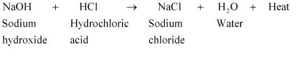 Heat of neutralisation of hcl and naoh