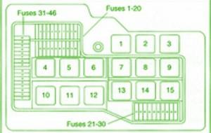 BMW Fuse Box Diagram: Fuse Box BMW E36 318is Diagram