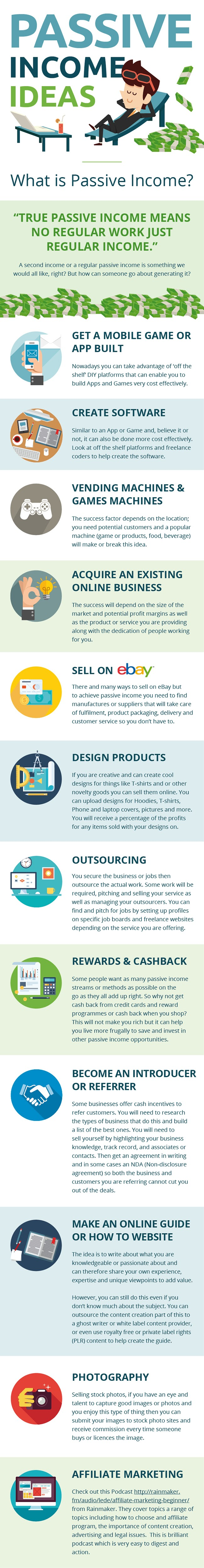Passive income ideas - #infographic