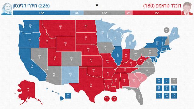 יומיים לבחירות: הסקרים, מפת האלקטורים וההצבעה המוקדמת